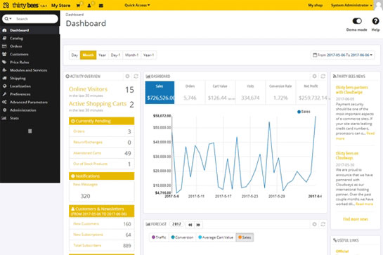 Thirty Bees Ecommerce Admin Dashboard